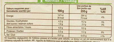 Haricots verts - Valori nutrizionali - fr