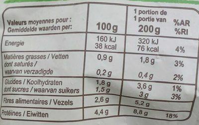 Brocolis En fleurettes - Informations nutritionnelles
