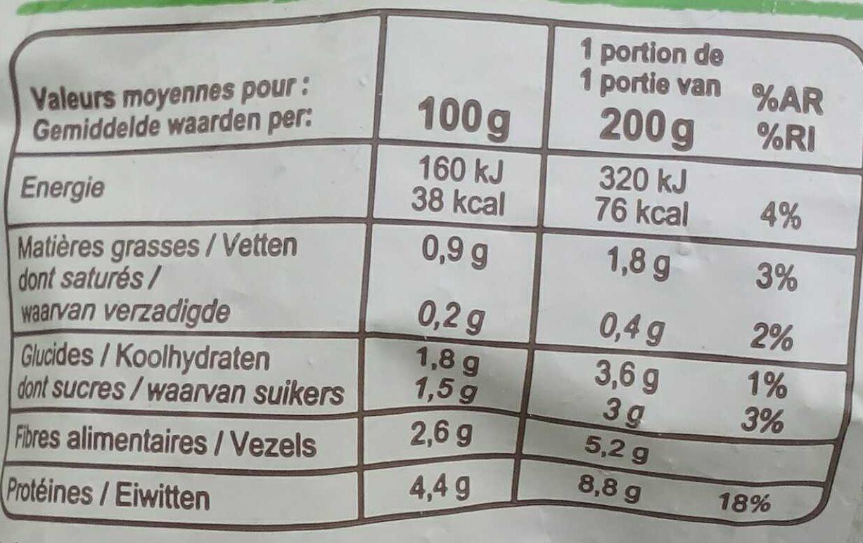 Brocolis En fleurettes - Informations nutritionnelles - fr