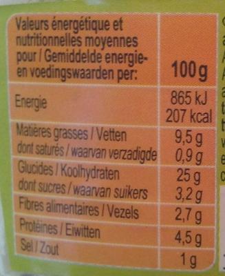 Taboulé oriental  Pointe de menthe - Informations nutritionnelles - fr