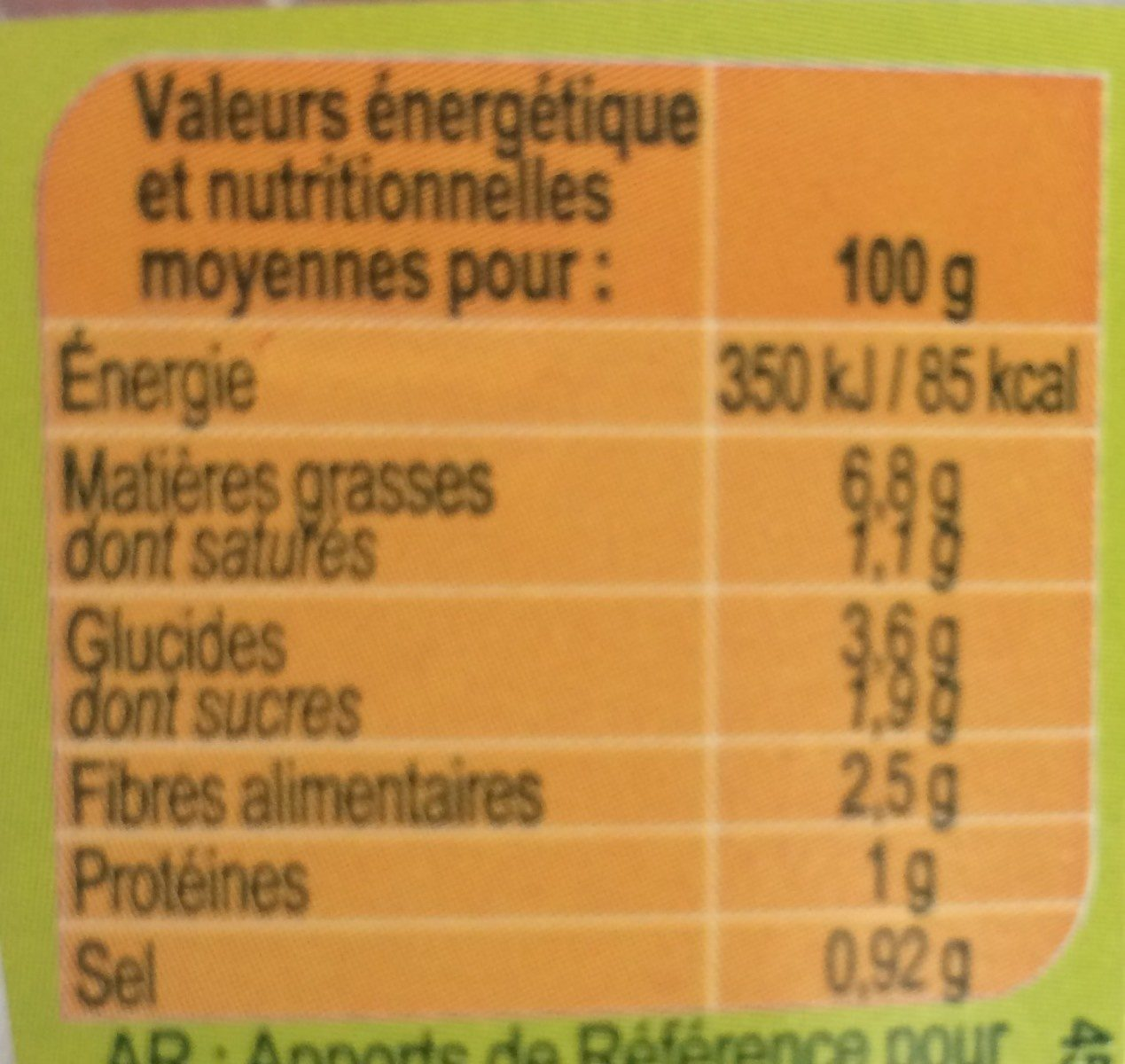 Céleri sauce rémoulade - Informations nutritionnelles