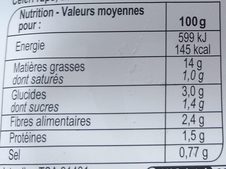 Céleri rémoulade au fromage blanc - Informations nutritionnelles - fr