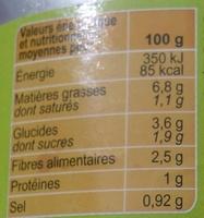 Céleri sauce rémoulade - Informations nutritionnelles - fr