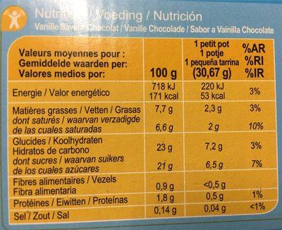 Mini Cups - Información nutricional