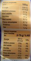 Pain de mie grandes tranches - Nutrition facts