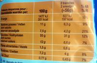 Brioche tranchée Pur Beurre (18 tranches) 500 g - Informations nutritionnelles