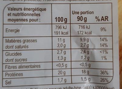 Grignottes de poulet Tex Mex - Nutrition facts