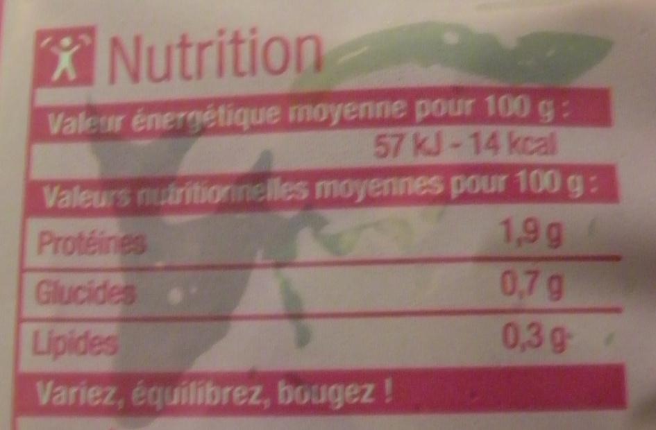 Salade prête à consommer, Jeunes Pousses (4 portions) - Nutrition facts - fr