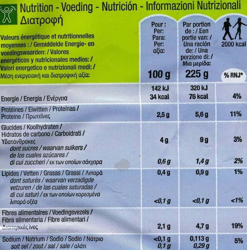 Assortiment de champignons - Informació nutricional