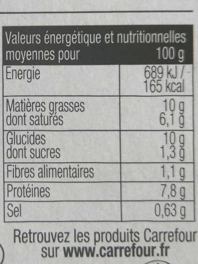 Tagliatelles à la carbonara - Voedingswaarden