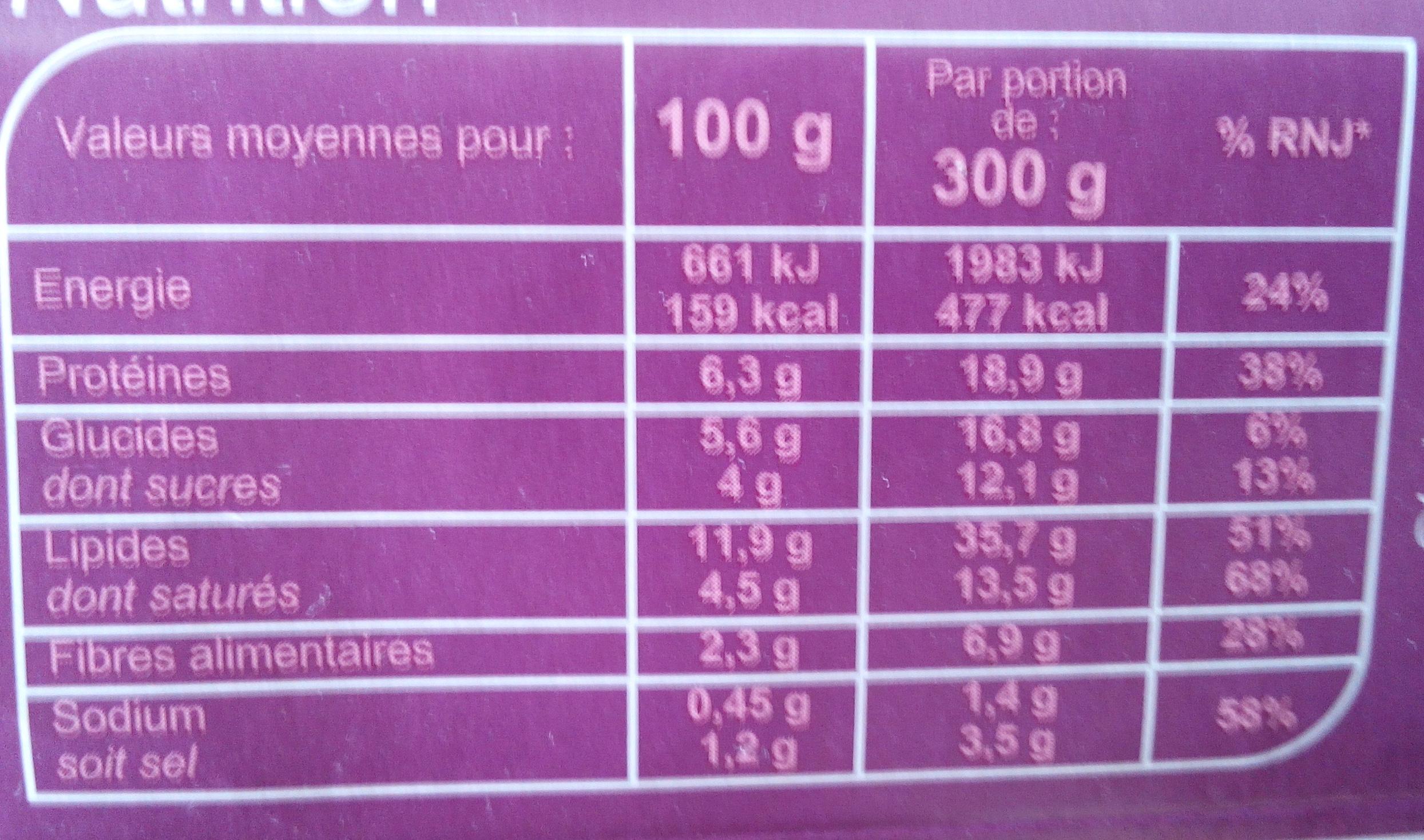 Moussaka au boeuf et à l'agneau - Informations nutritionnelles - fr