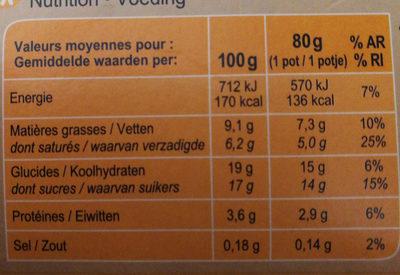 Mousse liégeoise à la crème fraîche Café - Informació nutricional - fr