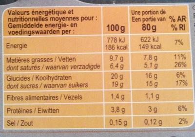 Mousse liégeoise à la crème fraîche - Informations nutritionnelles