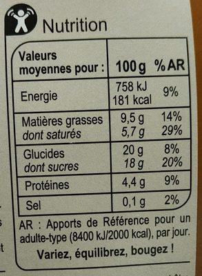 Petit Pot de Crème au Café - Informations nutritionnelles