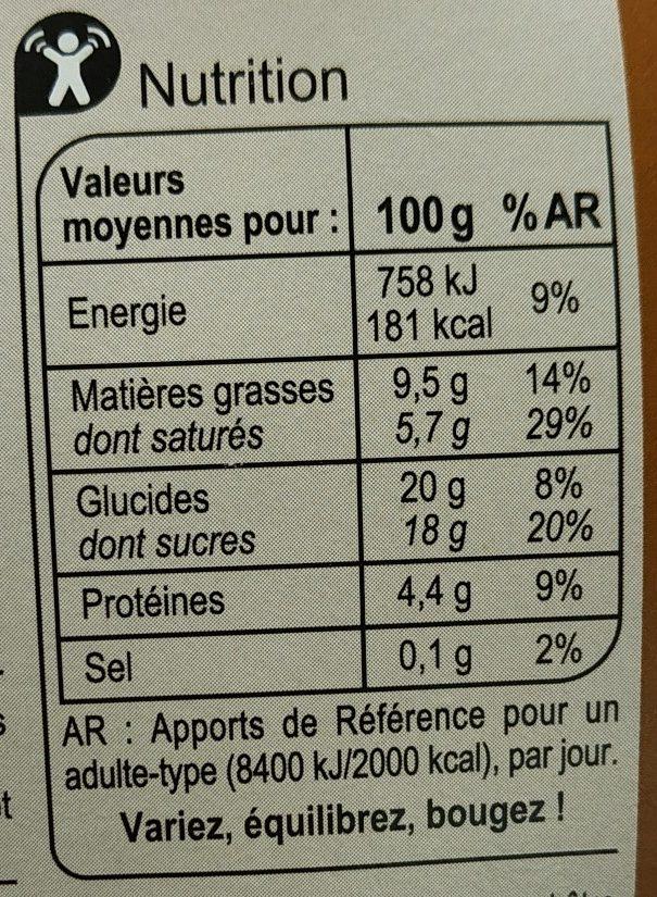 Petit Pot de Crème au Café - Nutrition facts