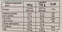 Tagliatelles Bio - Nutrition facts