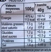 Jambon de dinde cuit - Informations nutritionnelles