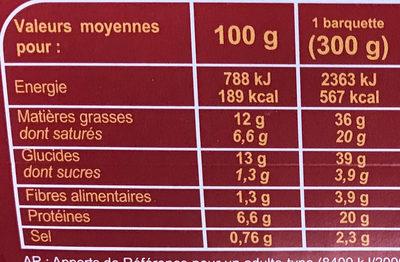 Tagliatelles à la carbonara Aux lardons fumés - Nutrition facts
