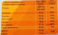 Confit de cuisse de Canard (x 1) - Voedingswaarden - fr