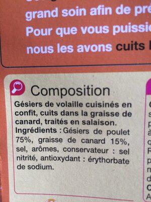 Gésiers de volaille  Traités en salaison - Ingrediënten