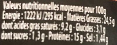 Pâté de Campagne Breton - Informations nutritionnelles - fr