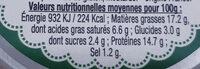 Terrine de Lapin au Serpolet - Nutrition facts