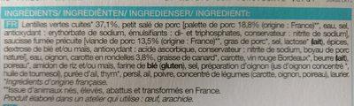 Petit Salé aux Lentilles Vertes du Puy - Ingrédients