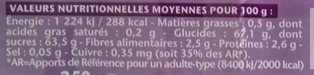 Raisins de Corinthe - Valori nutrizionali - fr