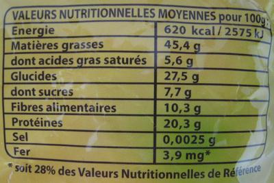 Pistaches Grillées non salées Daco Bello - Informations nutritionnelles