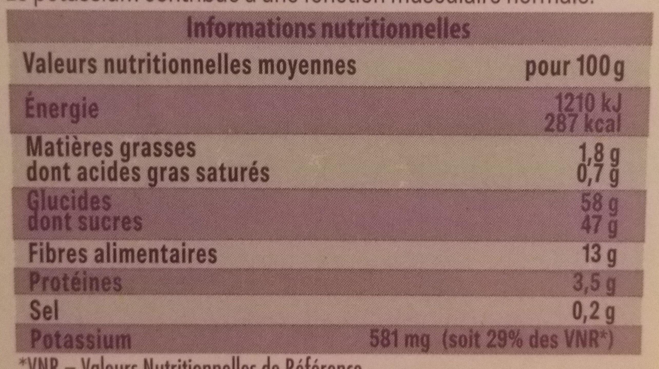 Figues séchées - Nutrition facts