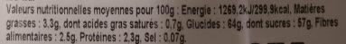 La superbe - Informations nutritionnelles