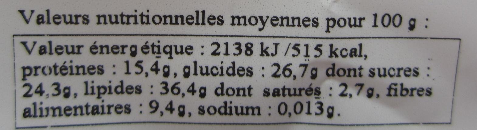 Formule Equilibre - Informations nutritionnelles