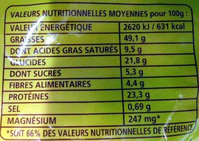 Noix de cajou grillées salées Daco Bello - Informations nutritionnelles