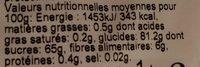 Cranberries - Voedingswaarden - fr