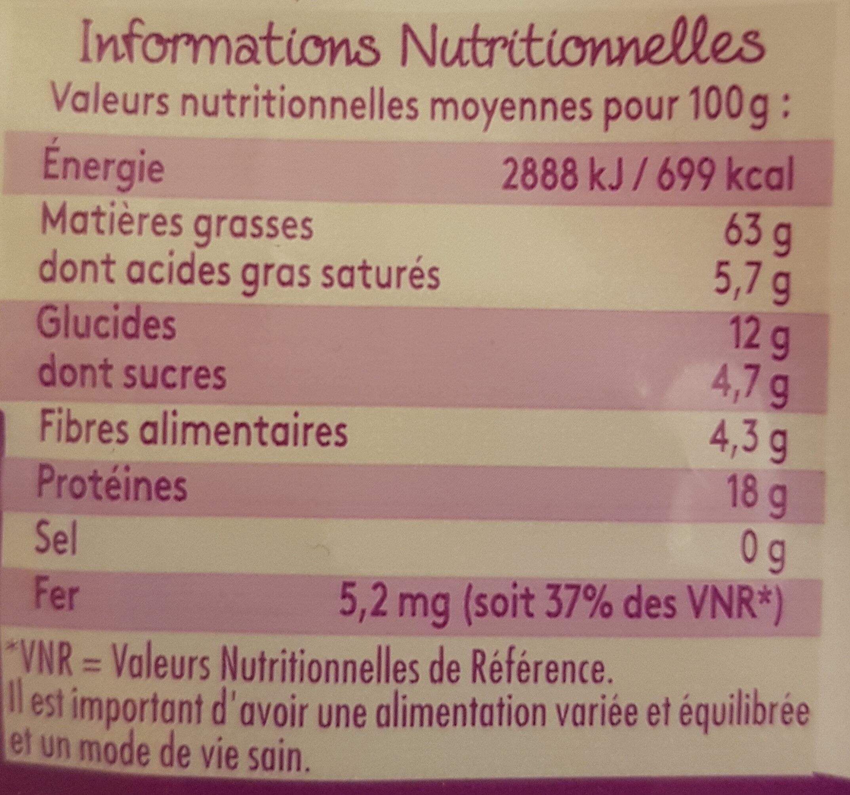 Pignons de Pin - Nutrition facts