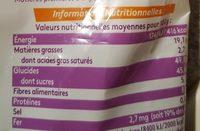 Mix Cocktail Non Salé - Informations nutritionnelles