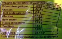 Cranberries Mix Cranberries, Amandes et Noix de pécan Daco Bello - Nutrition facts