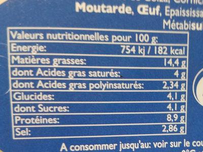 Harengs à l'Alsacienne - Informations nutritionnelles - fr