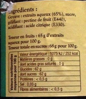 Gelée de goyaves - Ingredients