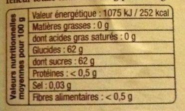 Gelée de goyaves - Nutrition facts