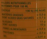Jus de pomme poire - Informations nutritionnelles - fr