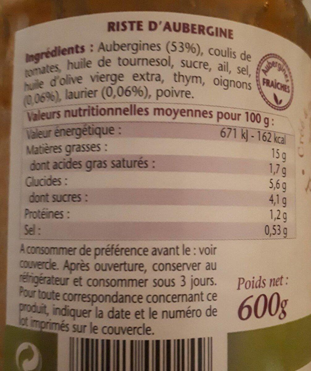 Riste d'aubergines - Informations nutritionnelles - fr