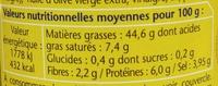 Spécialité à l'Anchoïade douce aux olives vertes de Provence - Nutrition facts - fr