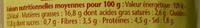 Crème de pois chiches - Nutrition facts - fr