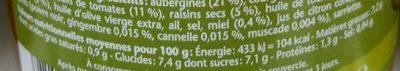 Ratatouille miel & raisins - Informations nutritionnelles