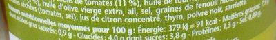 Ratatouille fenouil & vin blanc - Informations nutritionnelles
