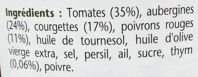 Ratatouille Provençale - Ingredients