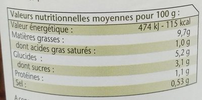 Ratatouille Provençale - Nutrition facts