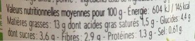 Crème d' aubergines - Informations nutritionnelles - fr