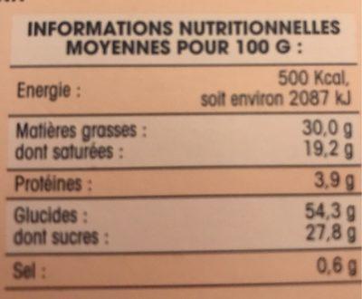 Kouign aman - Informations nutritionnelles - fr